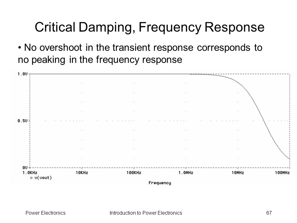 Critical Damping, Frequency Response