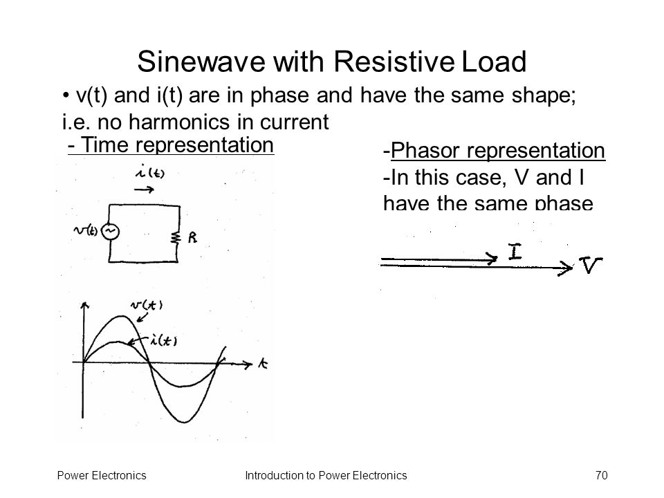 Sinewave with Resistive Load