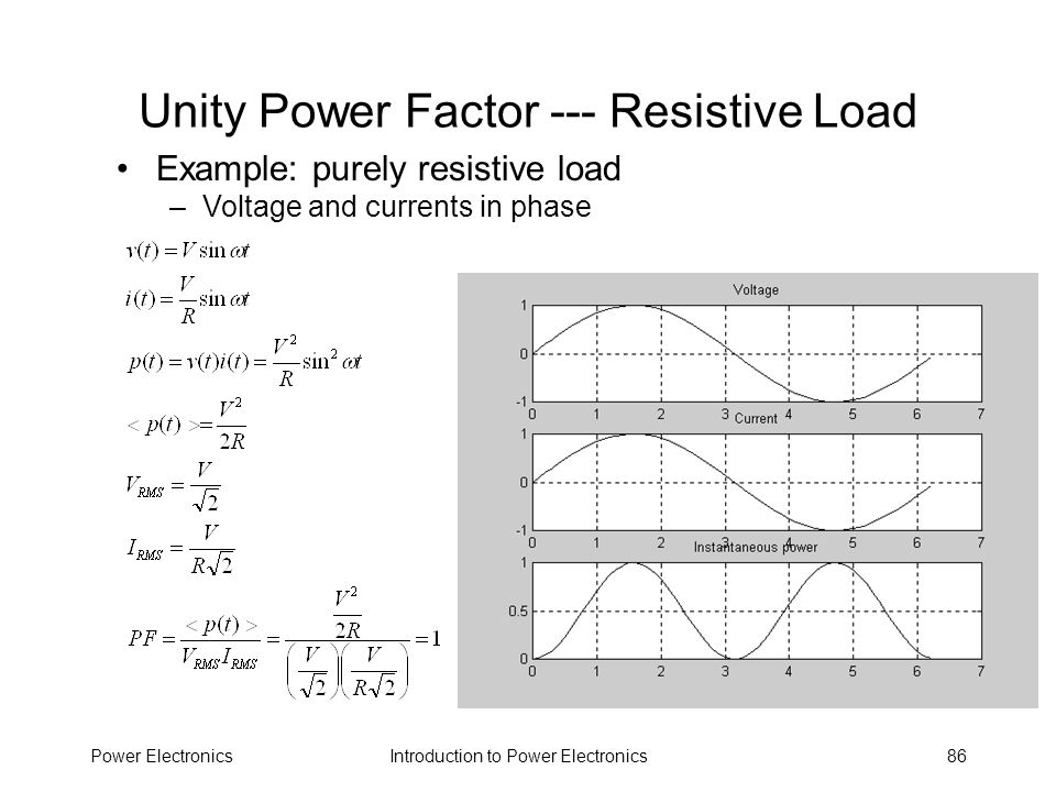 Unity Power Factor --- Resistive Load