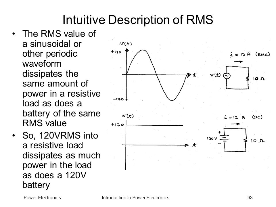 Intuitive Description of RMS