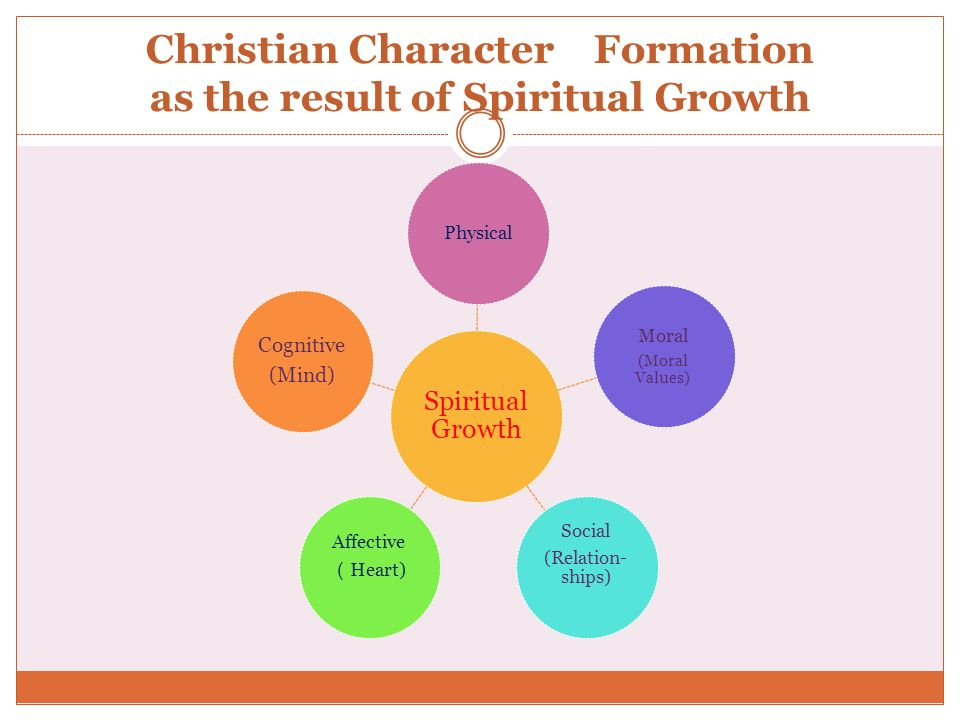 Christian Character Formation as the result of Spiritual Growth