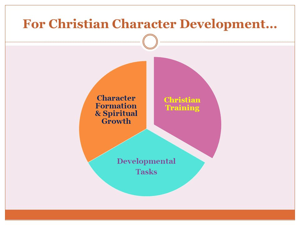 For Christian Character Development…