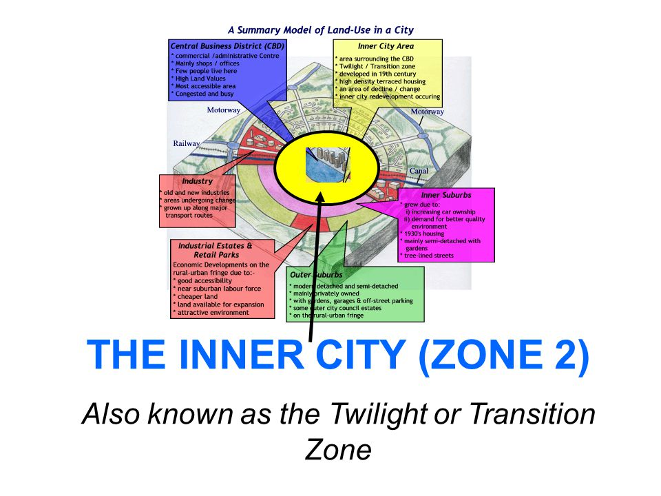 Also known as the Twilight or Transition Zone