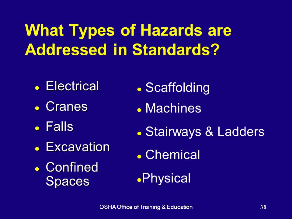 What Types of Hazards are Addressed in Standards
