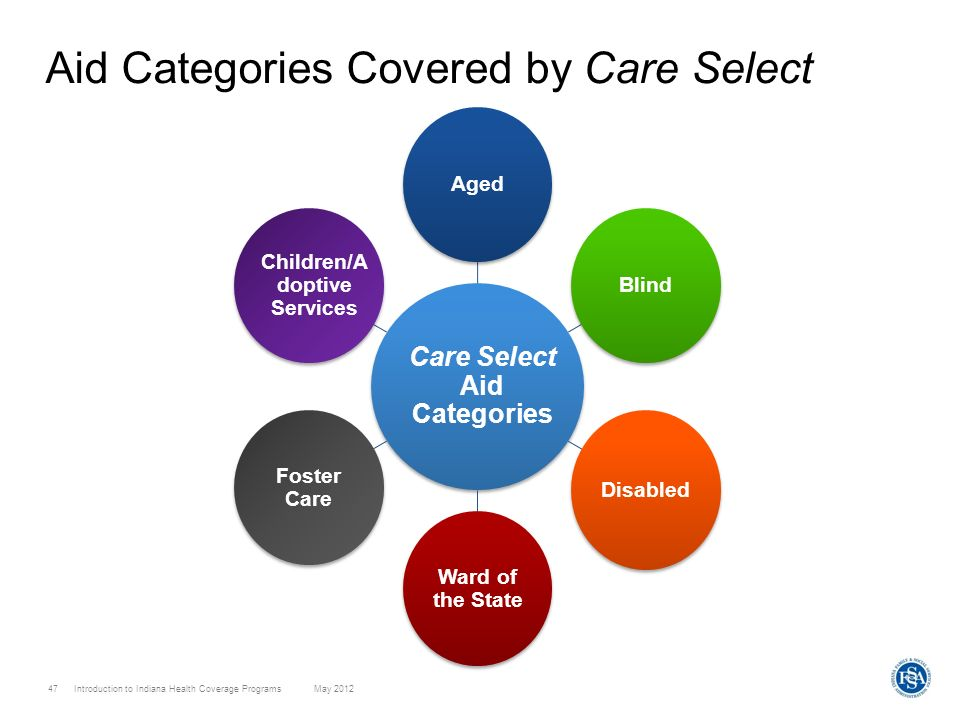 Aid Categories Covered by Care Select
