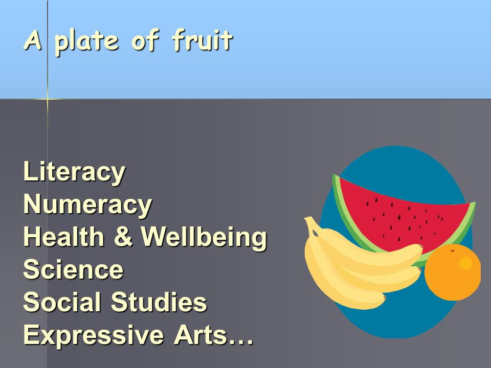 A plate of fruit Literacy Numeracy Health & Wellbeing Science Social Studies Expressive Arts…