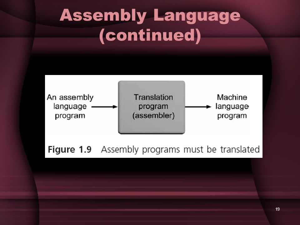 Assembly Language (continued)