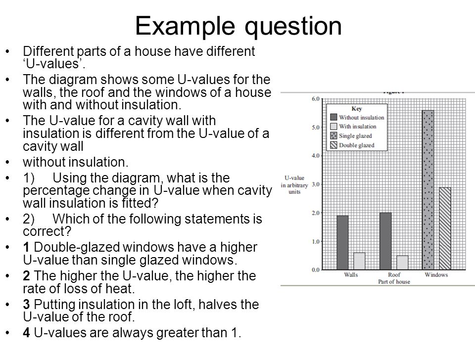 Example question Different parts of a house have different 'U-values'.