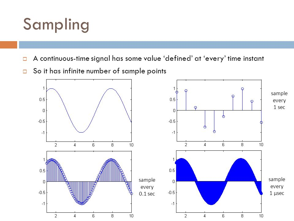 Sampling A continuous-time signal has some value 'defined' at 'every' time instant. So it has infinite number of sample points.