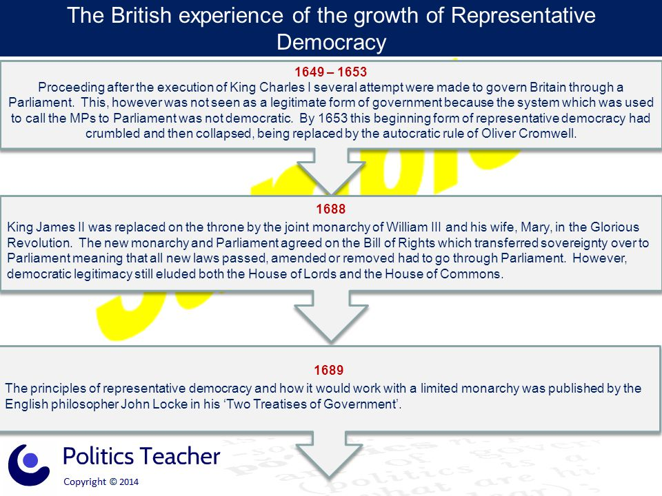 The British experience of the growth of Representative Democracy