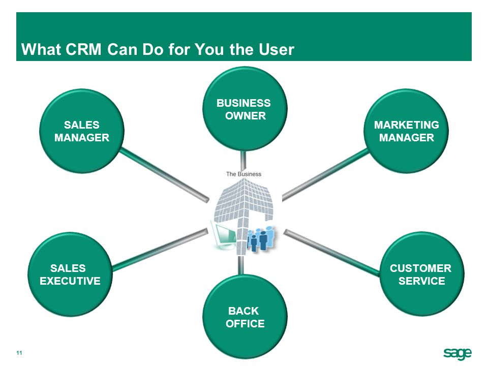 What CRM Can Do for You the User