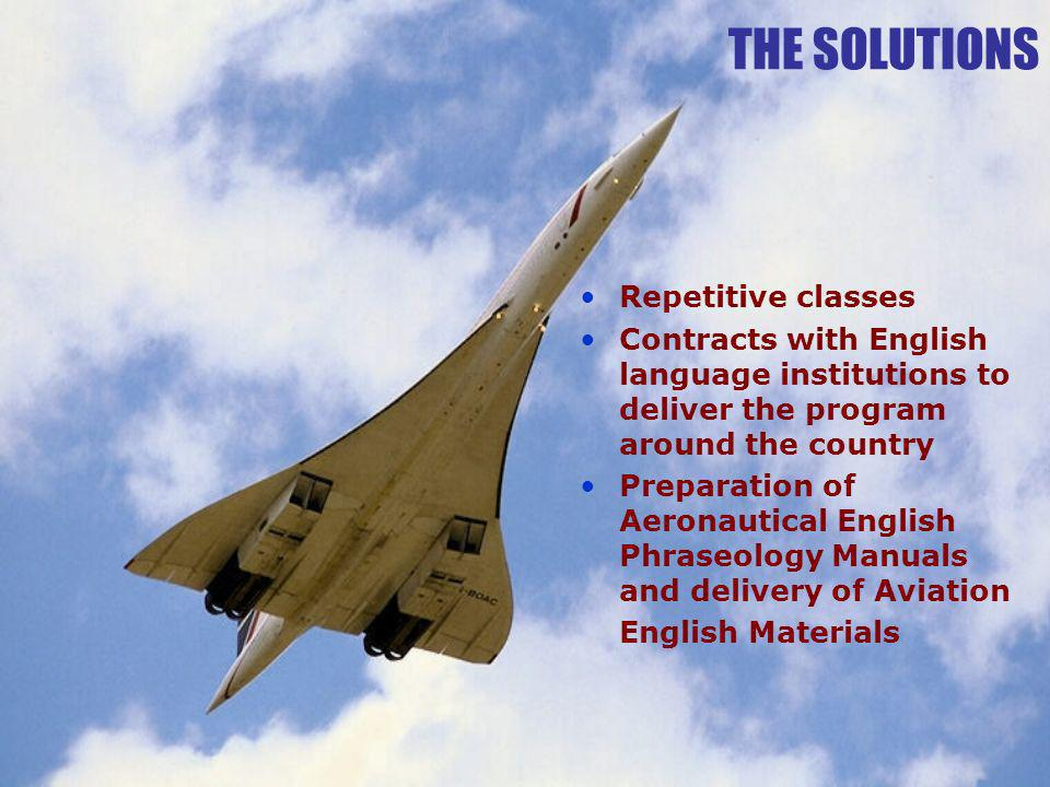 THE SOLUTIONS Repetitive classes