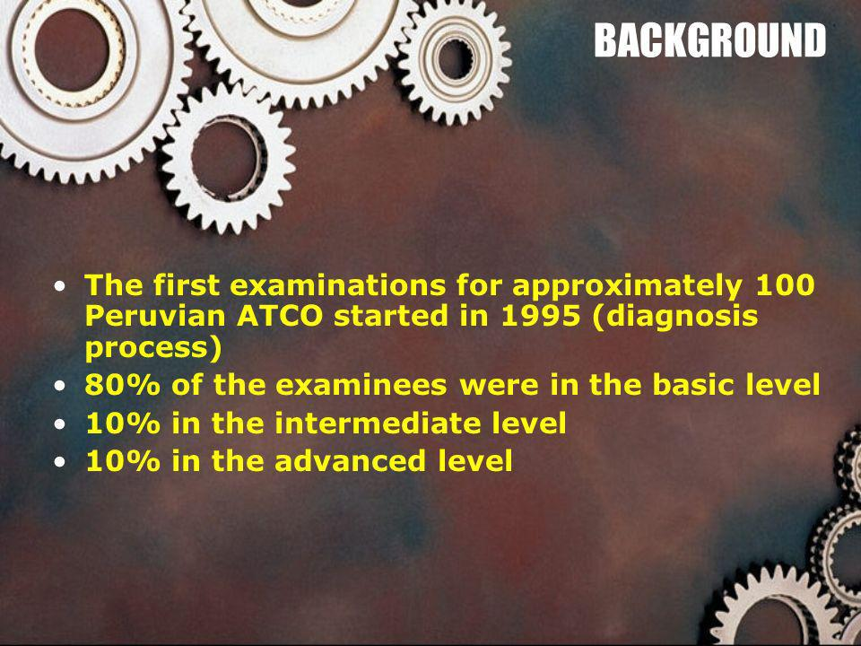 BACKGROUND The first examinations for approximately 100 Peruvian ATCO started in 1995 (diagnosis process)