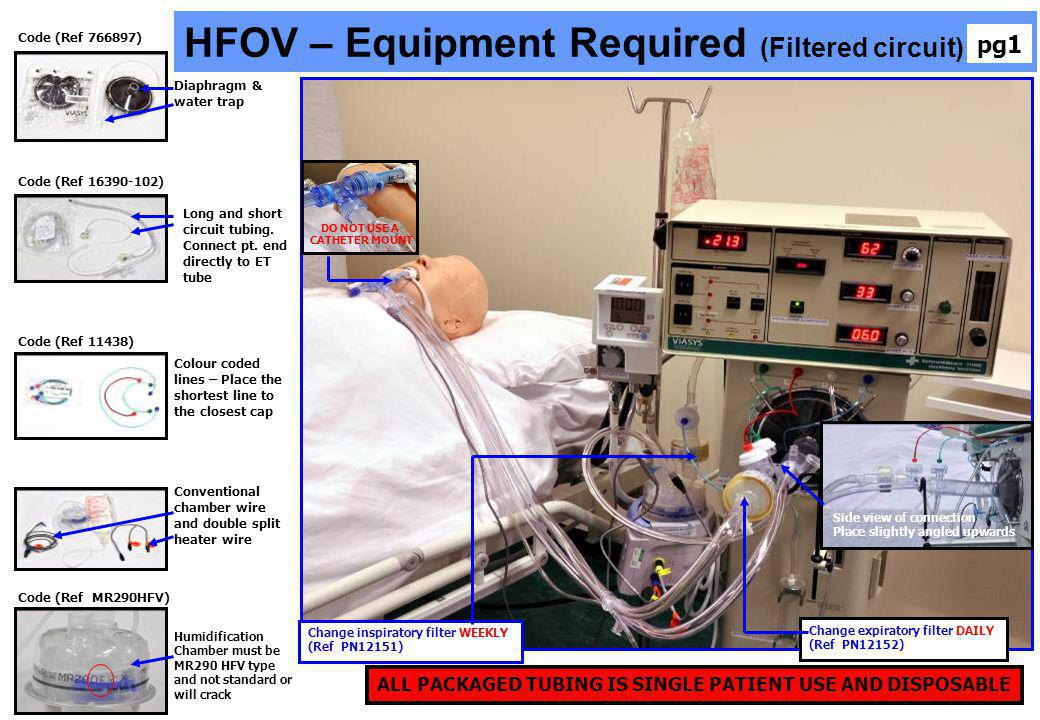 HFOV – Equipment Required (Filtered circuit)