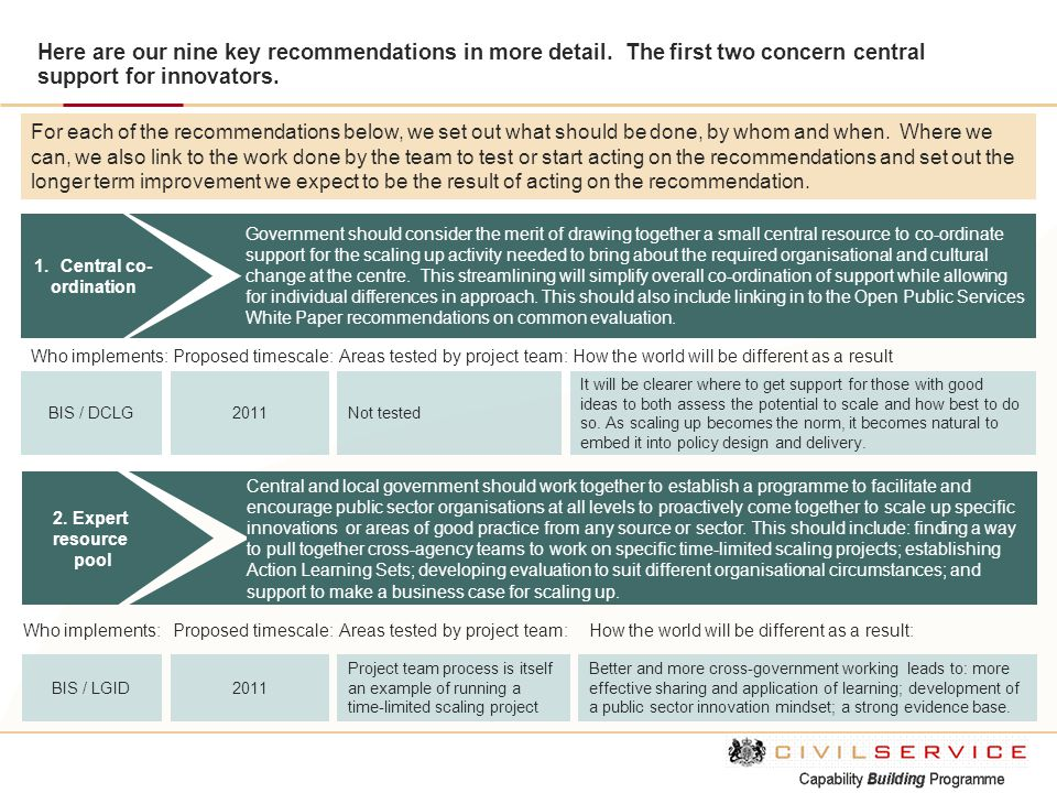 Here are our nine key recommendations in more detail