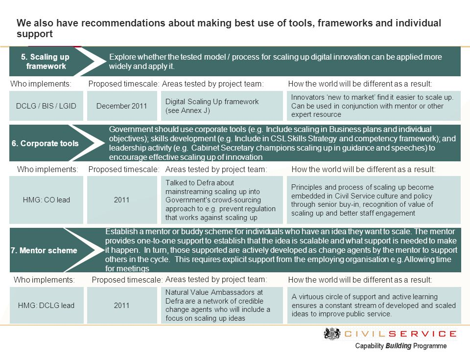 We also have recommendations about making best use of tools, frameworks and individual support