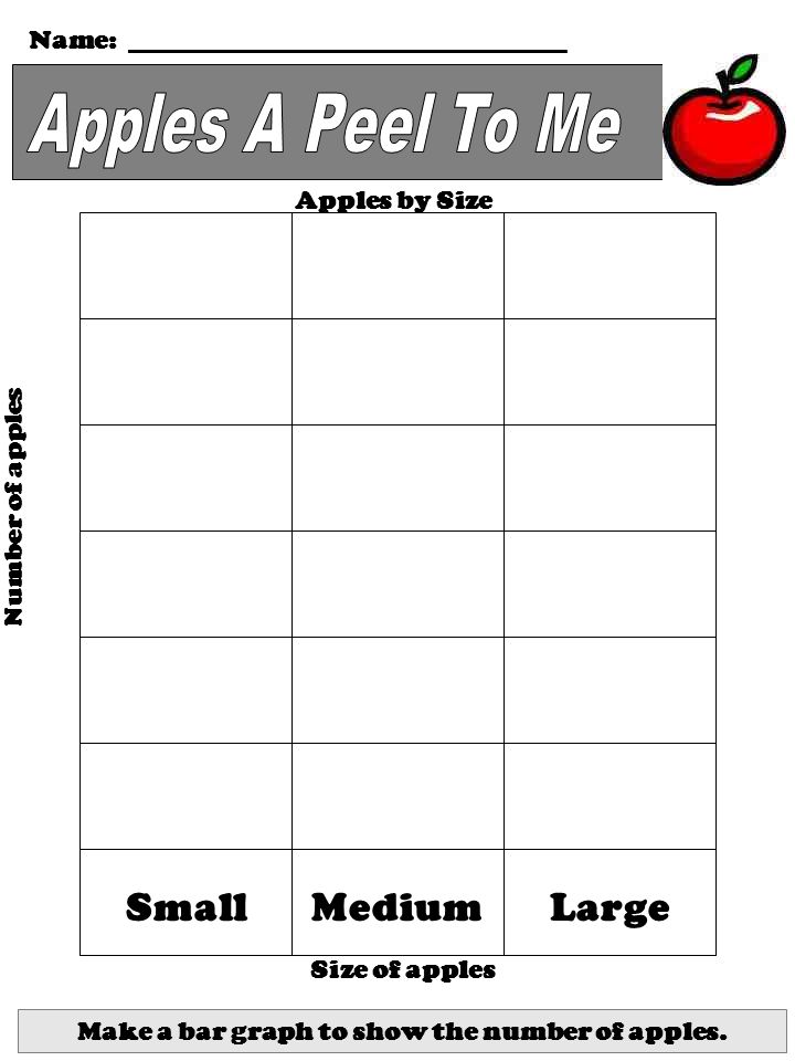 Make a bar graph to show the number of apples.