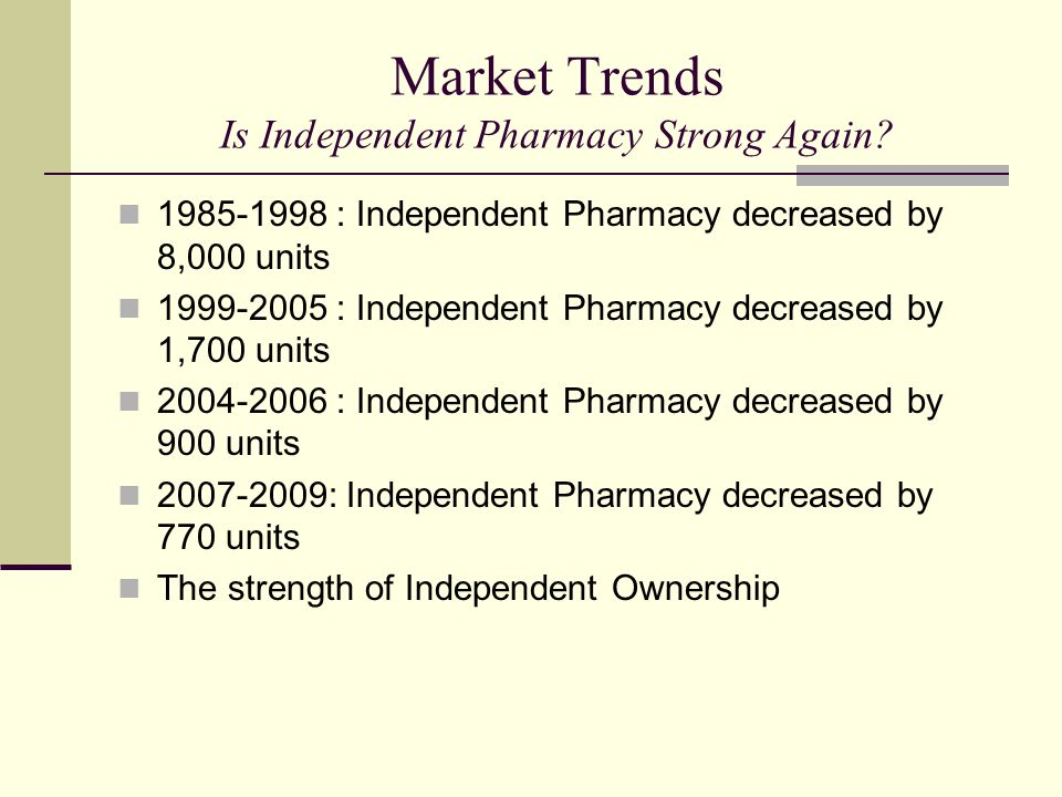 Market Trends Is Independent Pharmacy Strong Again