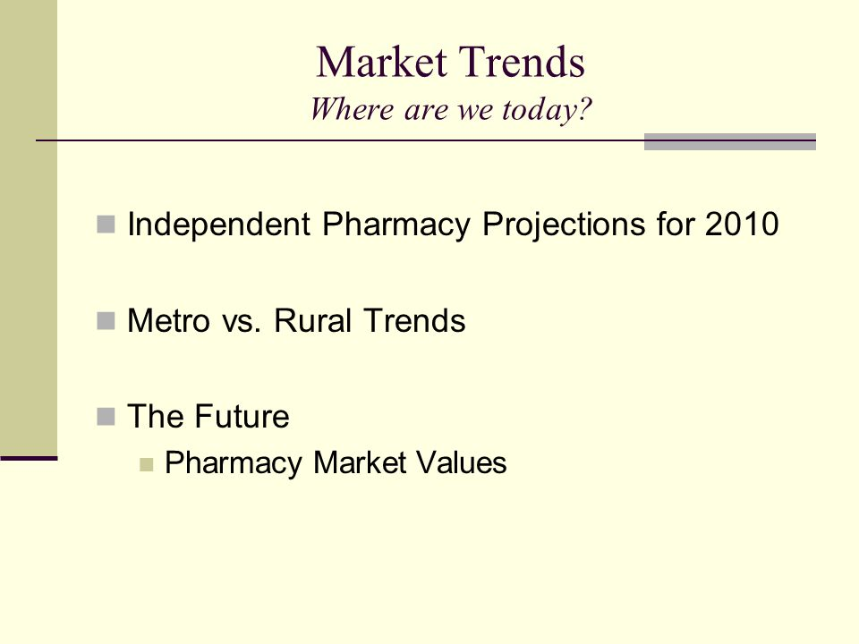 Market Trends Where are we today