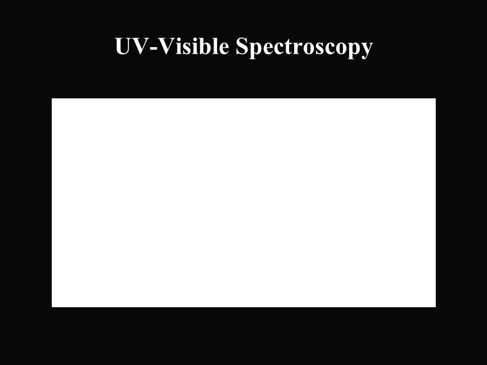 UV-Visible Spectroscopy