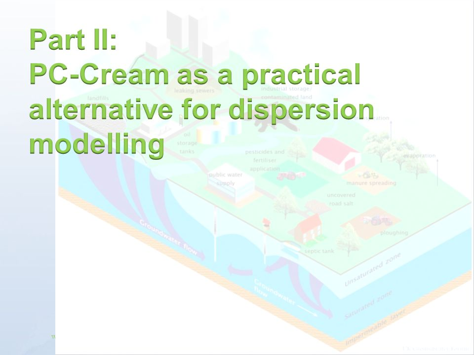 Part II: PC-Cream as a practical alternative for dispersion modelling