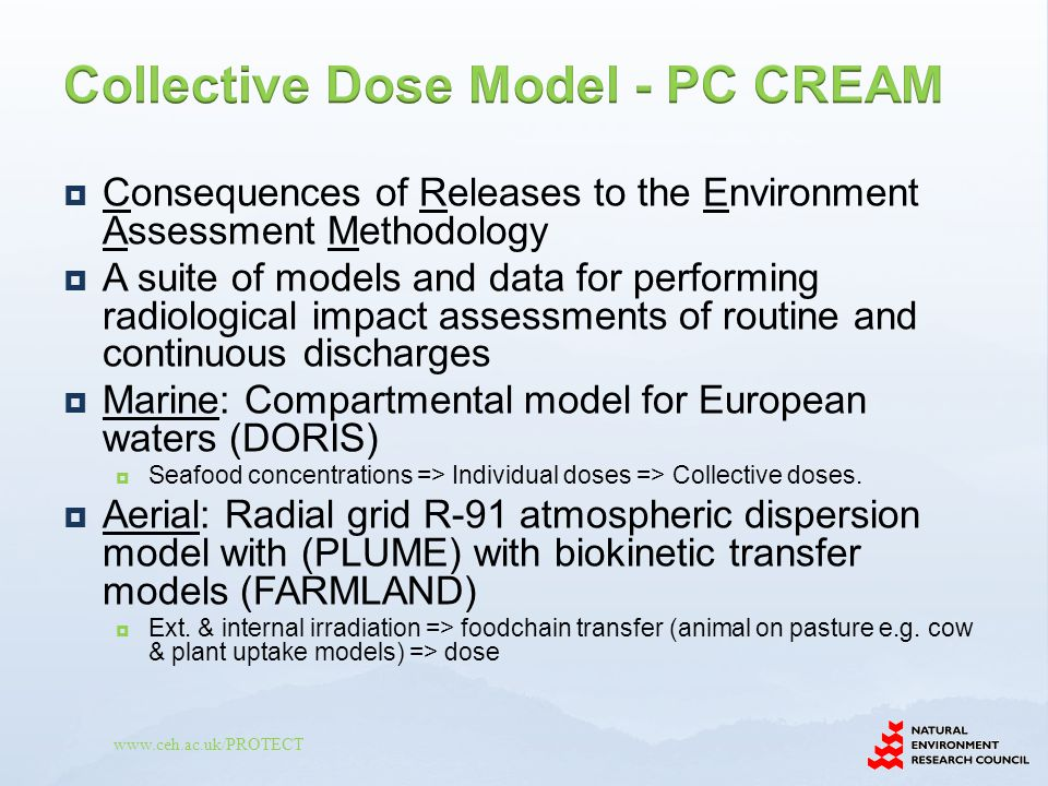 Collective Dose Model - PC CREAM