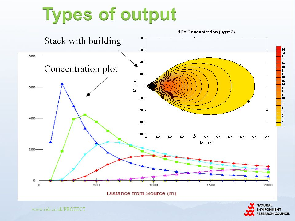 Types of output 44