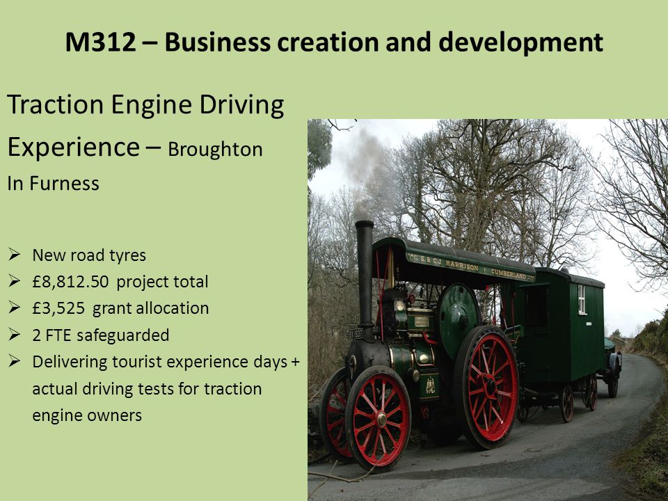 M312 – Business creation and development