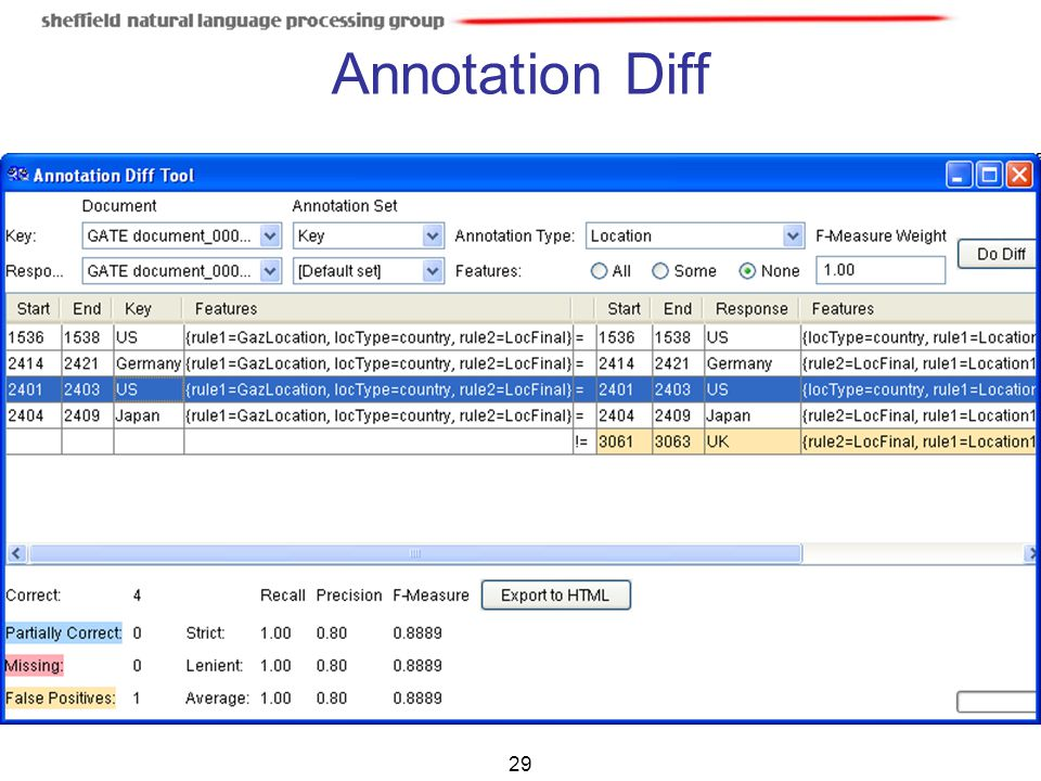 Annotation Diff 29