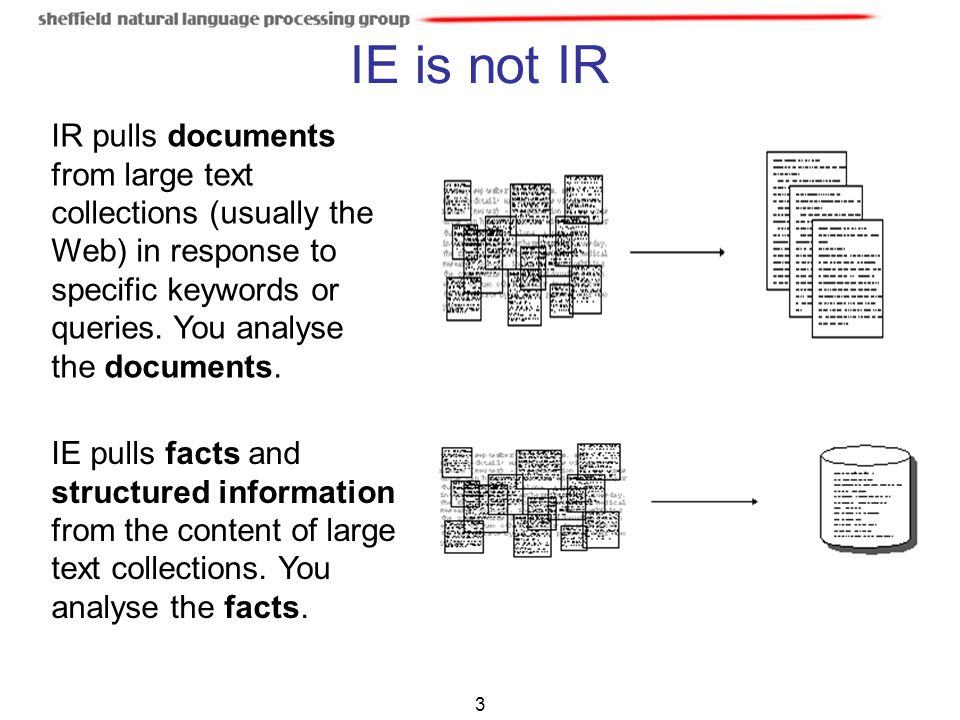 IE is not IR IR pulls documents from large text collections (usually the Web) in response to specific keywords or queries. You analyse the documents.