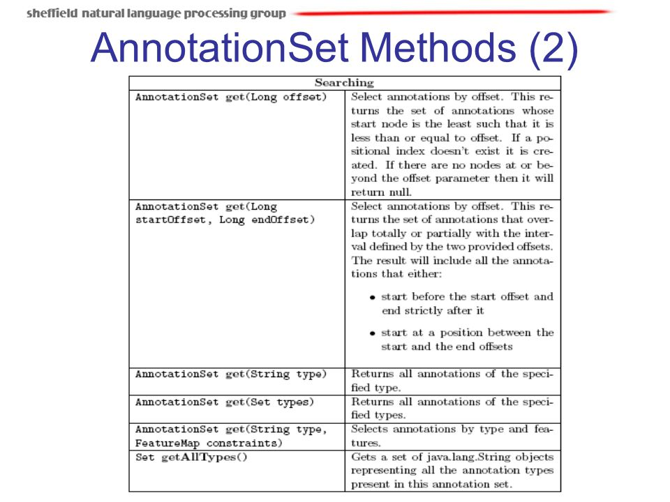 AnnotationSet Methods (2)‏