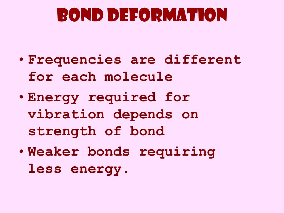 Bond deformation Frequencies are different for each molecule