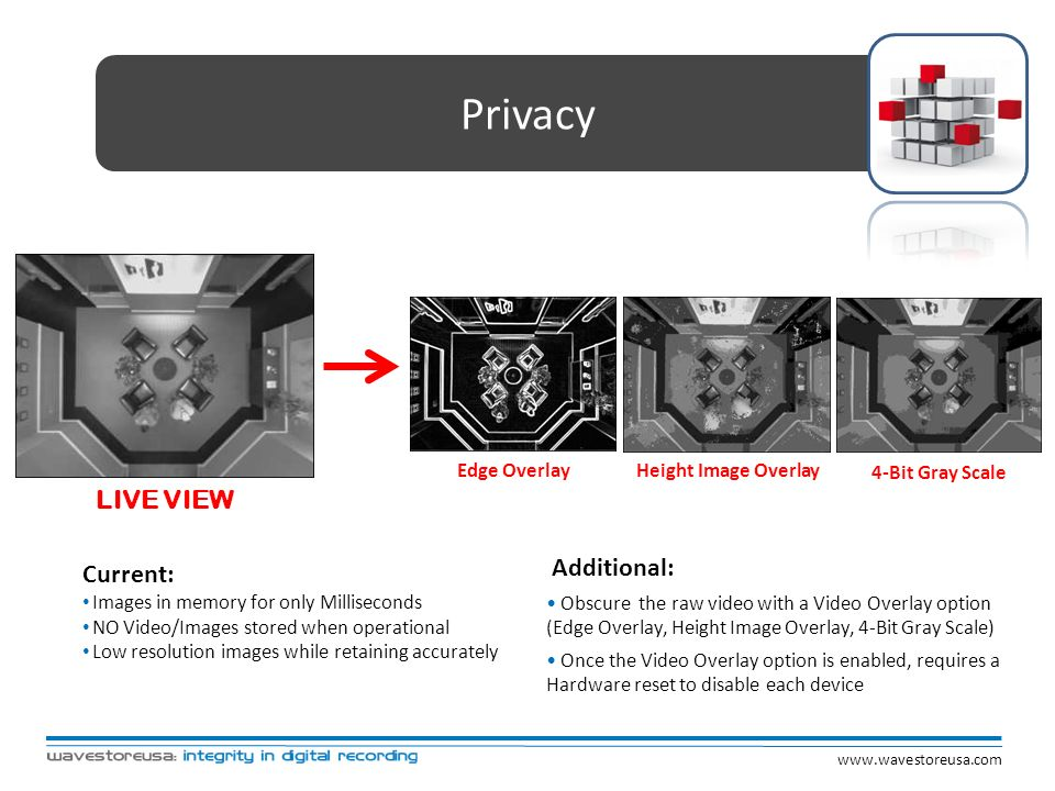 Privacy LIVE VIEW Current: Edge Overlay Height Image Overlay