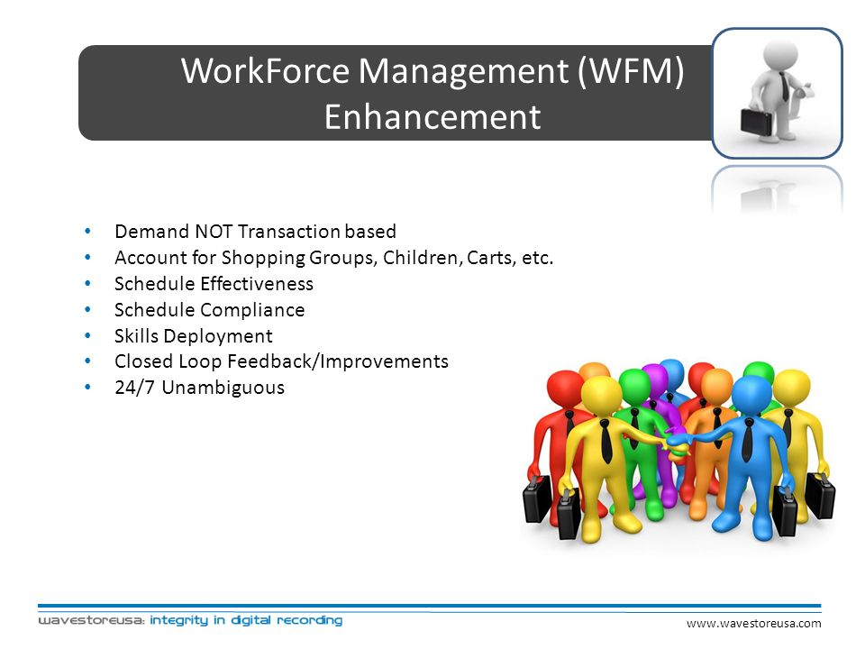 WorkForce Management (WFM)