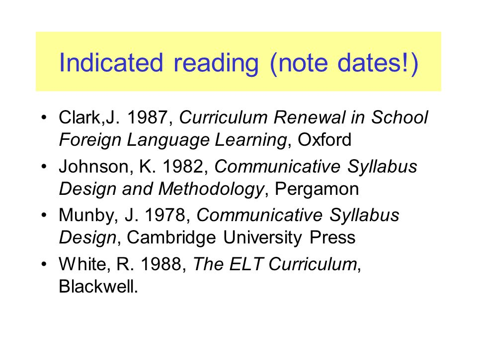 Indicated reading (note dates!)
