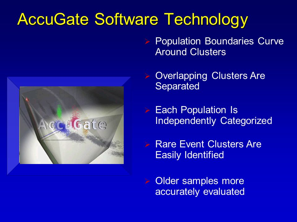 AccuGate Software Technology