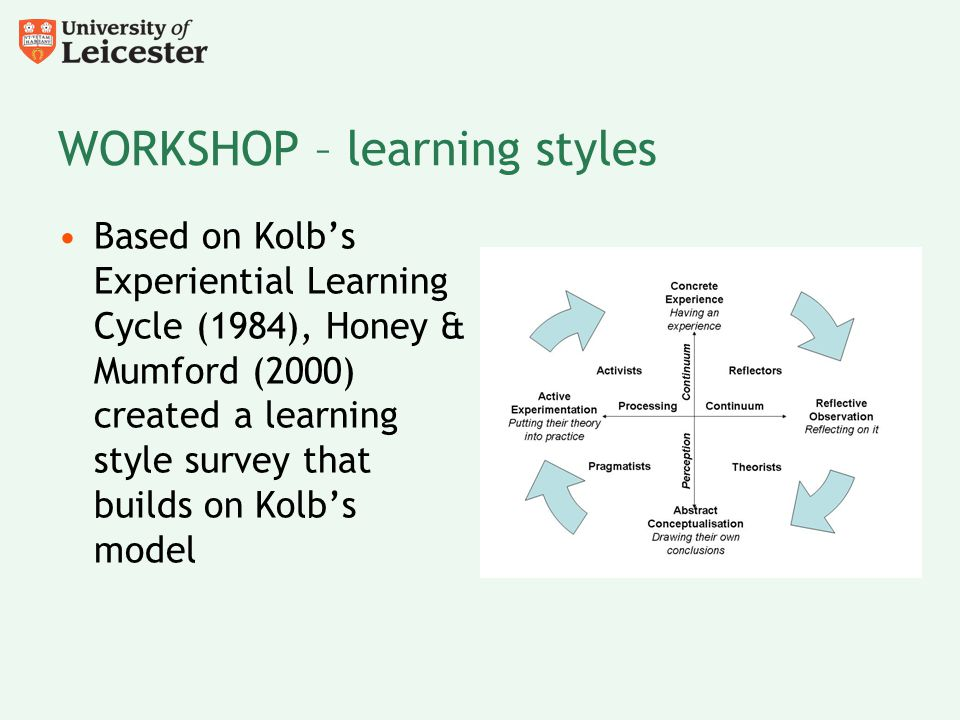 WORKSHOP – learning styles
