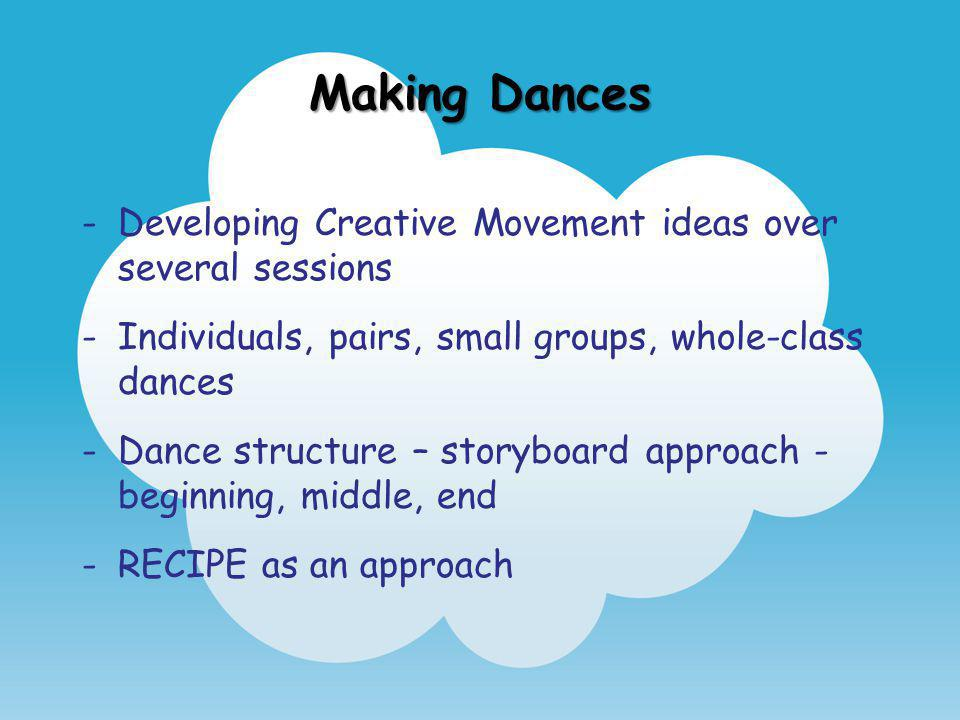 Making Dances Developing Creative Movement ideas over several sessions