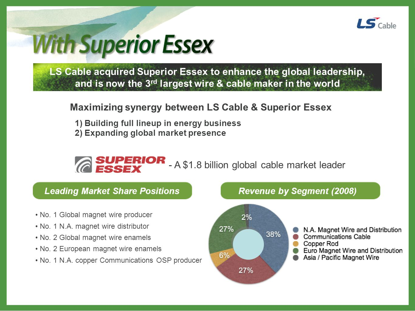 LS Cable acquired Superior Essex to enhance the global leadership,