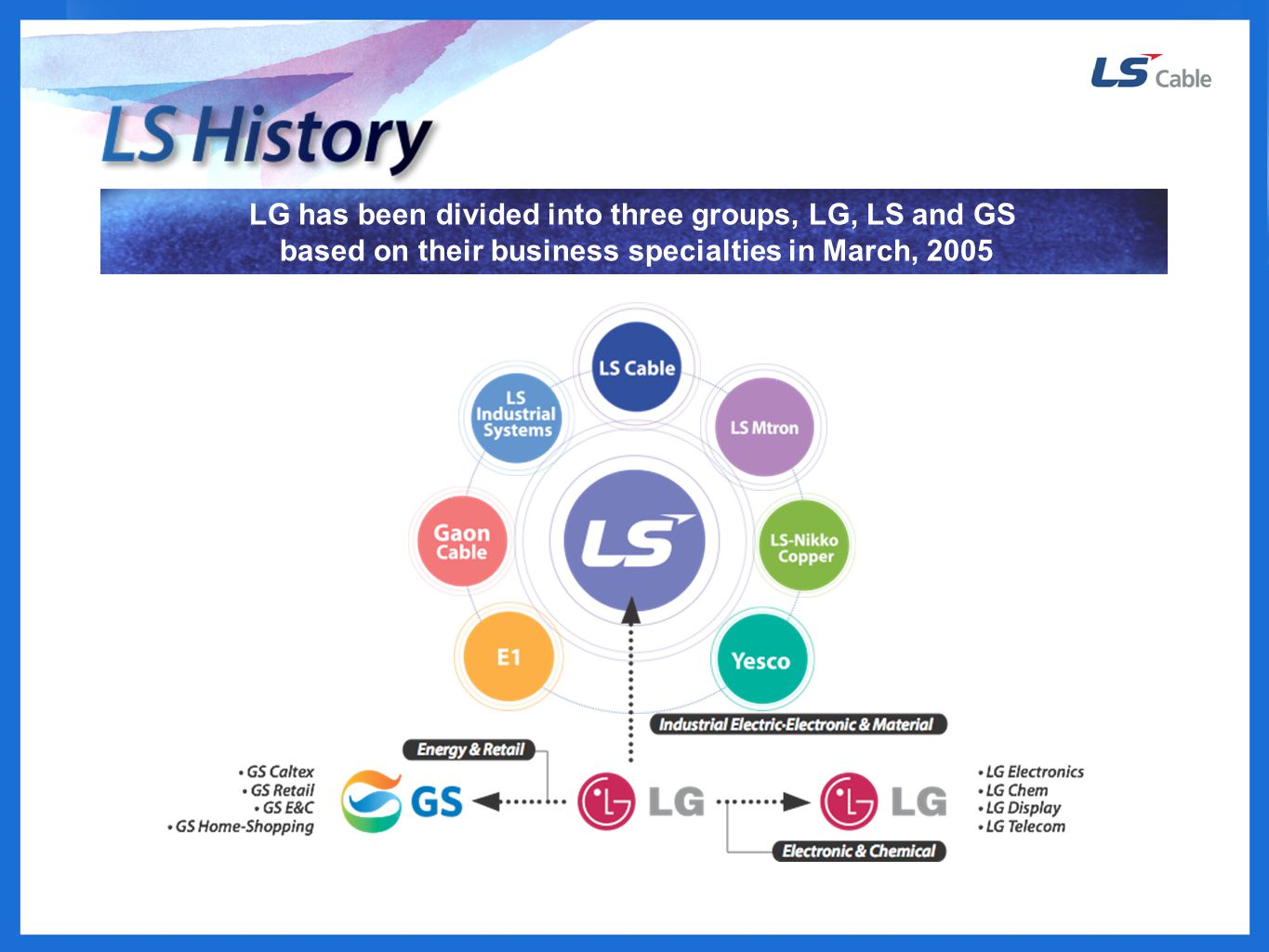 LG has been divided into three groups, LG, LS and GS