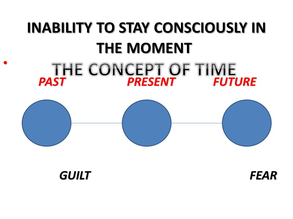 INABILITY TO STAY CONSCIOUSLY IN THE MOMENT THE CONCEPT OF TIME