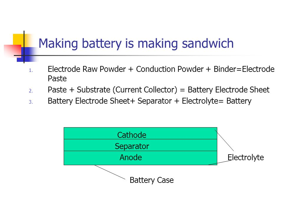 Making battery is making sandwich