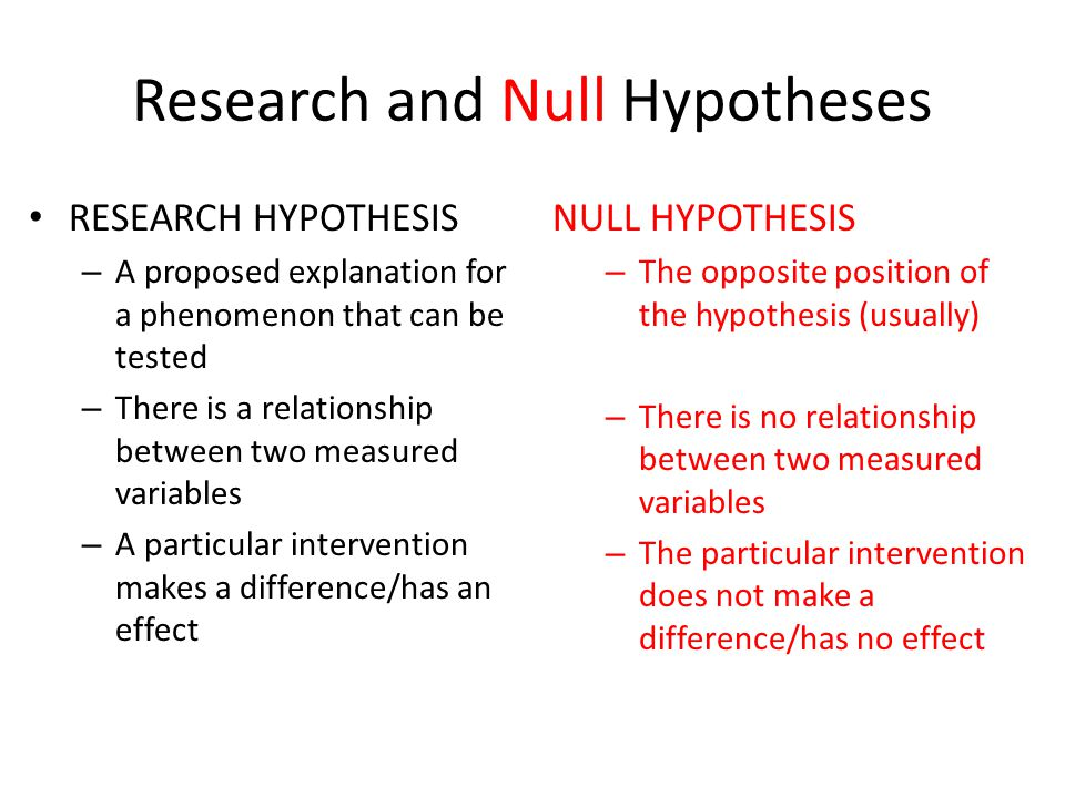 Research and Null Hypotheses
