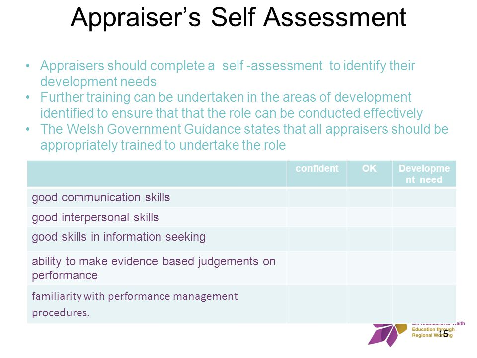 Appraiser's Self Assessment