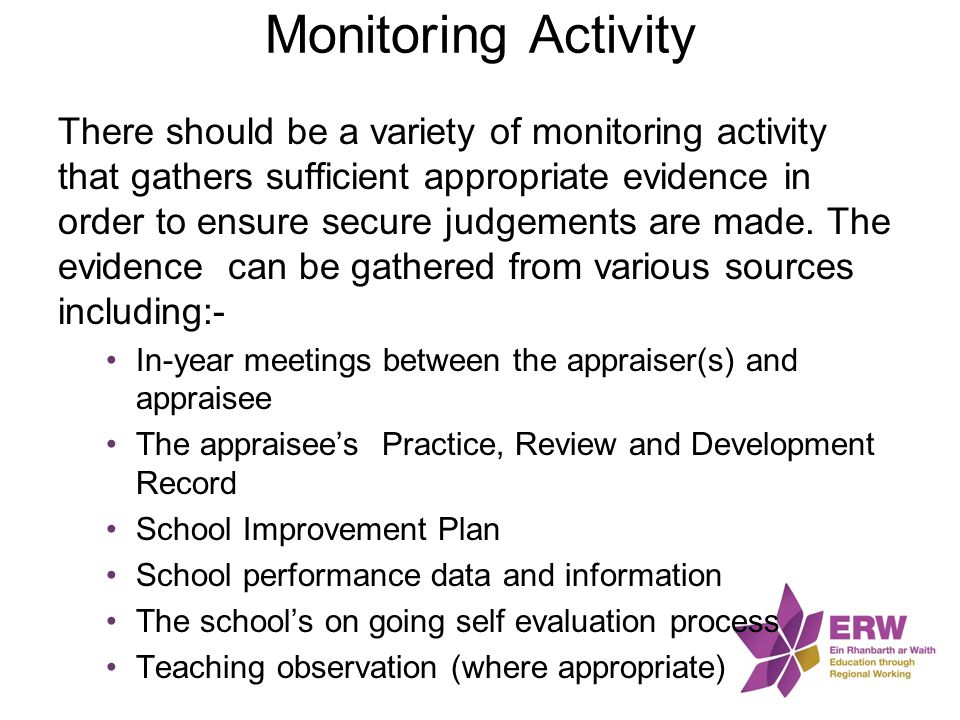 Monitoring Activity