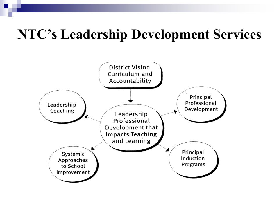 NTC's Leadership Development Services