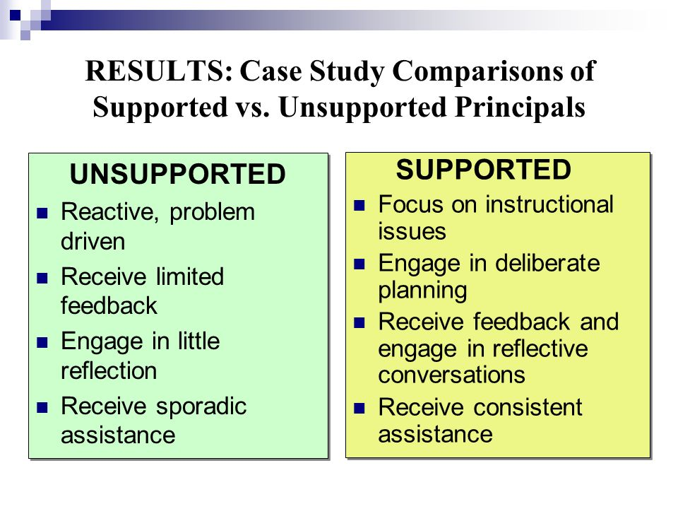 RESULTS: Case Study Comparisons of Supported vs. Unsupported Principals