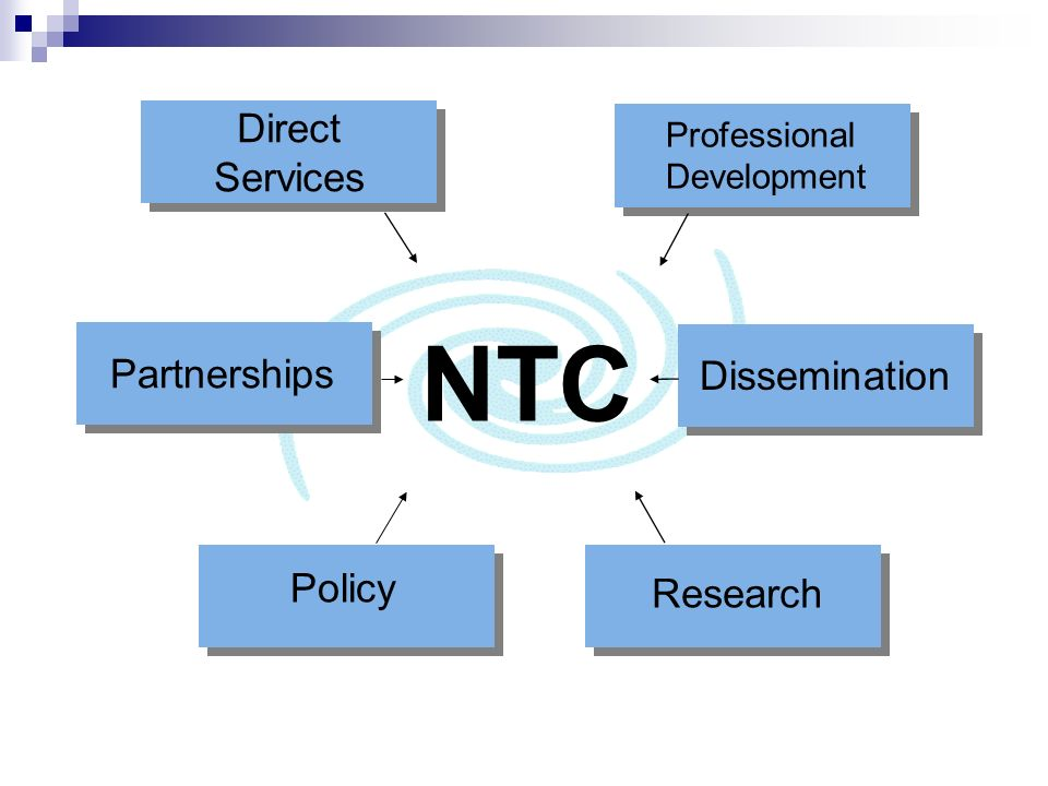 NTC Direct Services Partnerships Dissemination Policy Research