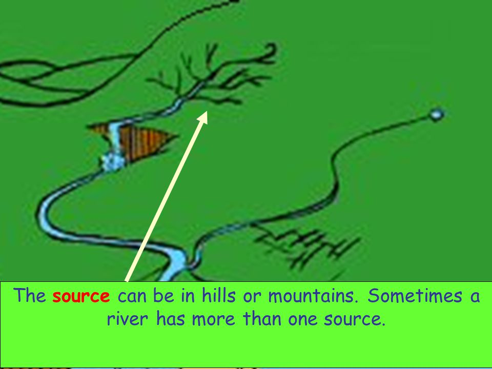 The place where a river starts is called the source.
