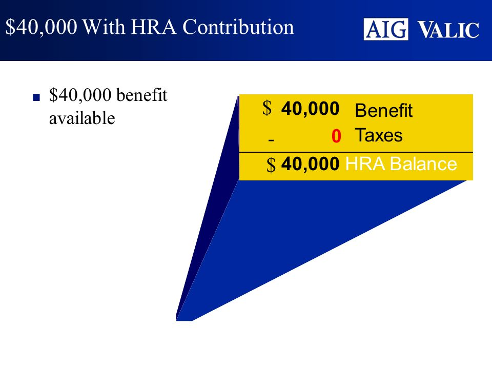 $40,000 With HRA Contribution